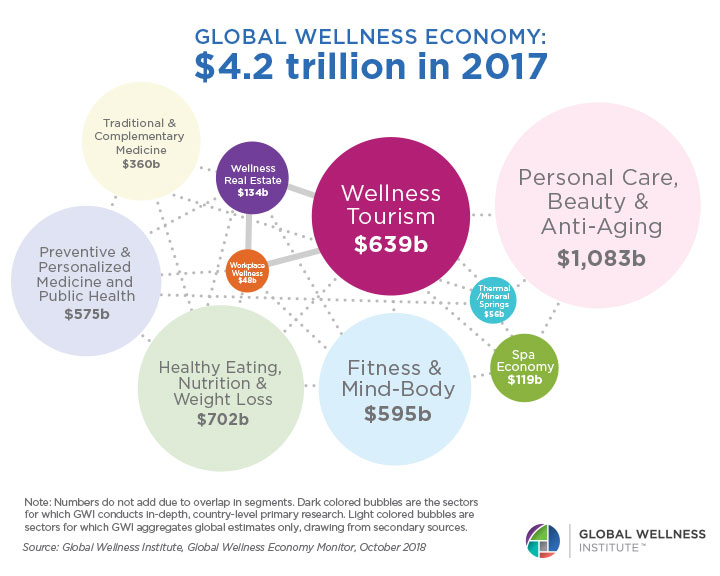 globalwellnesseconomy2017_v2FINAL